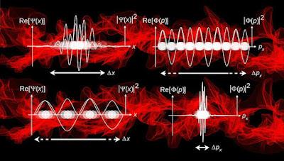 What is Quantum Physics ? Quantum Physics Basics