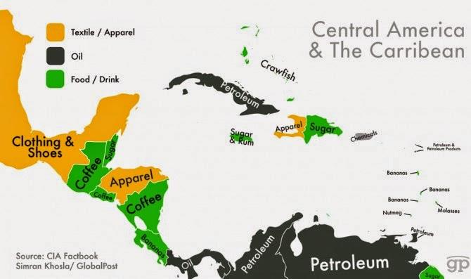 exportaciones mundo América Central