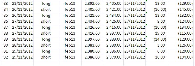 Fcpo trading system