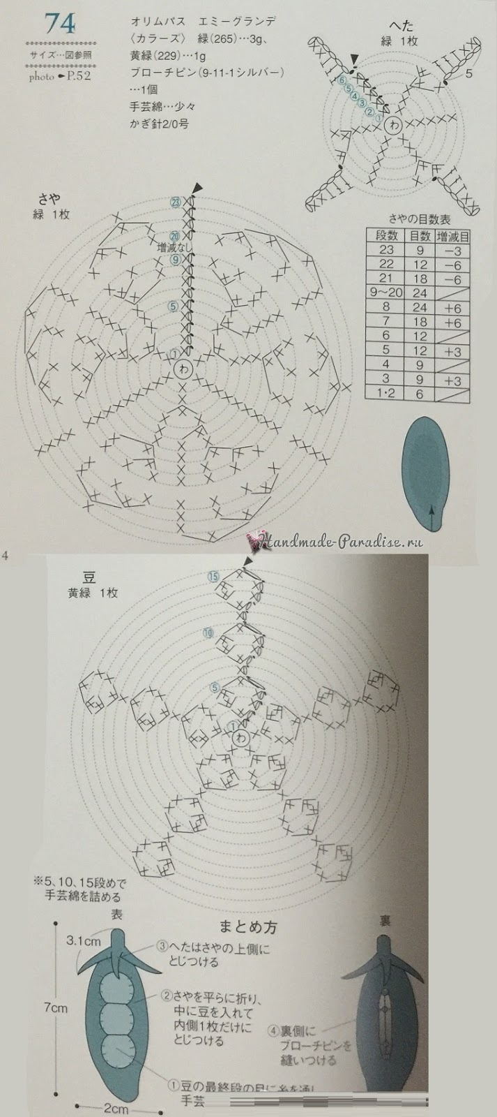 Схема вязания зеленого гороха амигуруми
