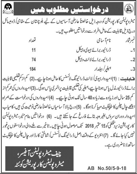 Jobs in Metropolitan Corporation Quetta for September 2018