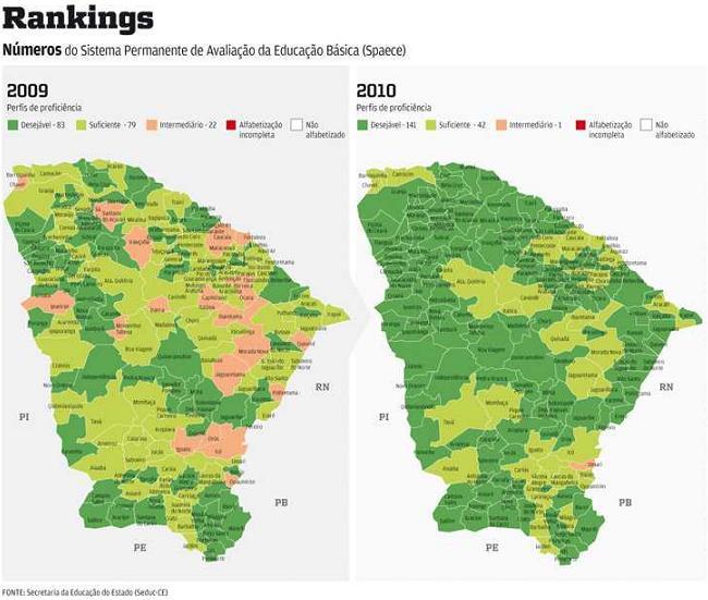 Rm No Foco Jornal O Povo Destaca O Mapa Comparativo Da Educacao
