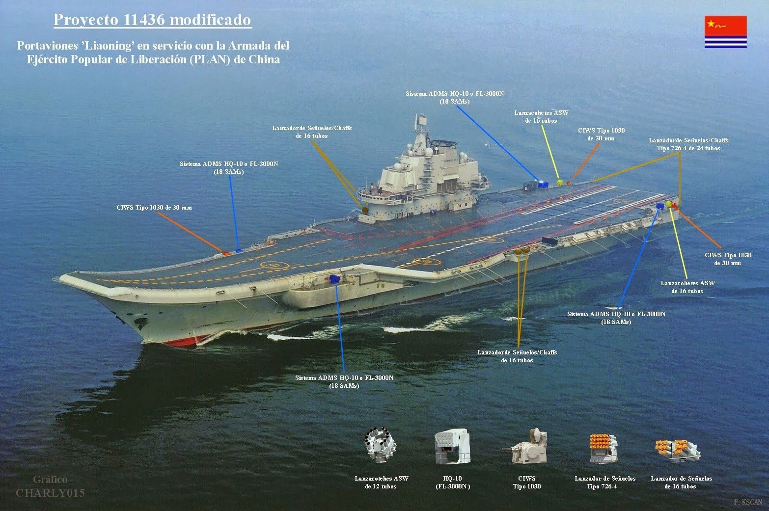 defensa militar  9 buques de guerra m u00e1s modernos del mundo