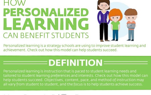How Personalized Learning Can Benefit Students Infographic