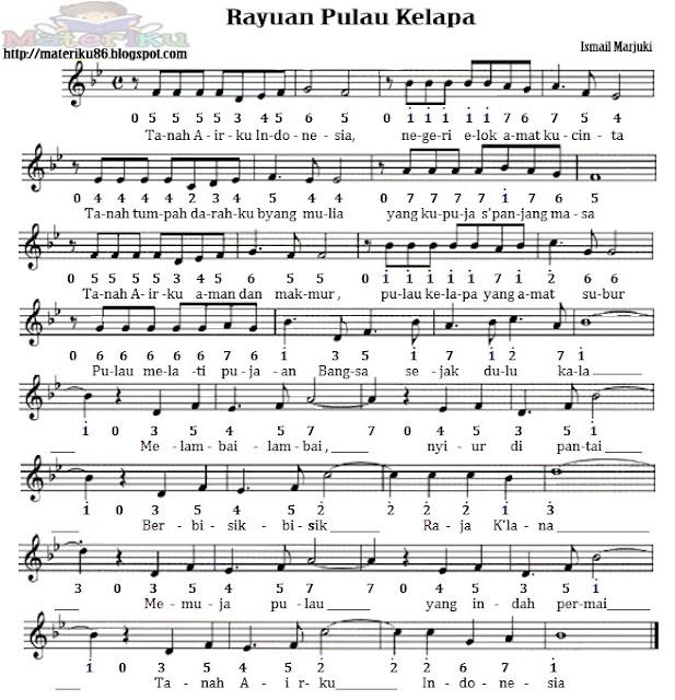 Kumpulan Lengkap Lagu Lagu Daerah Nusantara Indonesia