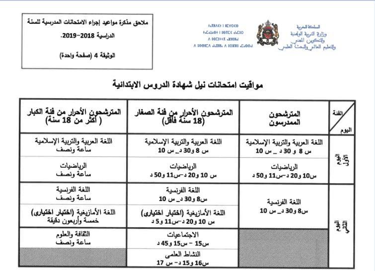 موعد اجراء امتحانات نيل شهادة الدروس الابتدائية