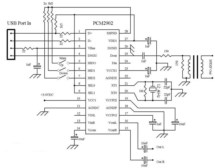 Wiring Schematic diagram: USB SPDIF DAC with IC PCM 2902