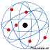 Penjelasan Teori Atom Rutherford Lengkap Kelebihan dan Kelemahannya