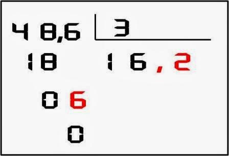 La finestra de la classe: Divisió d'un nombre decimal per
