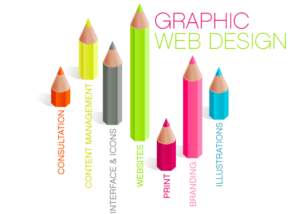 Graphic Design Services, GraphicDesigns Comapnies,  Business websites design,Business Card Design, Brochure Design.