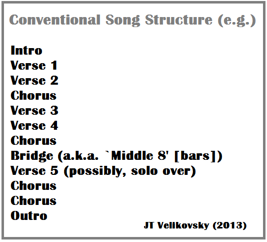 song structure template - interventions intersections the 2013 uws postgraduate