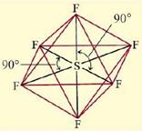 bentuk senyawa SF6