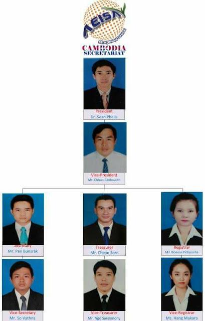 Cambodia Secretariat