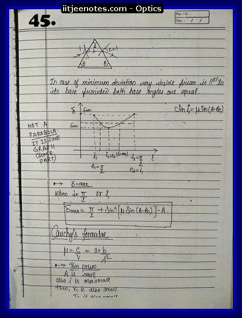optics notes cbse5