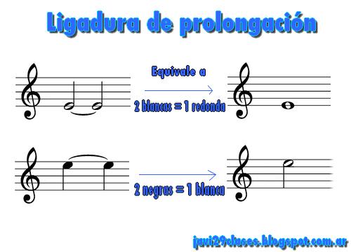 Ligadura de prolongación, de unión entre dos notas musicales