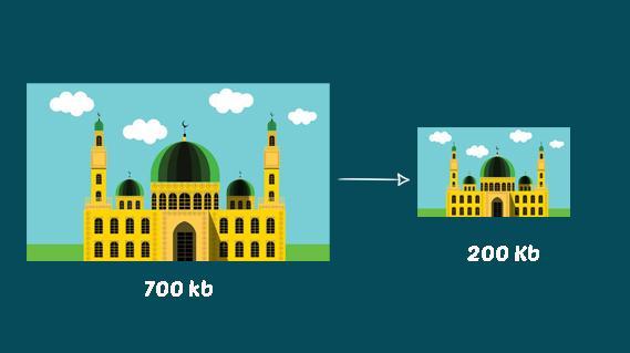Cara Memperkecil Ukuran Foto Di Laptop Paling Mudah