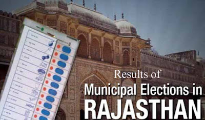 Nikay chunav result, Rajasthan Local body election result, rajasthan local body polls results