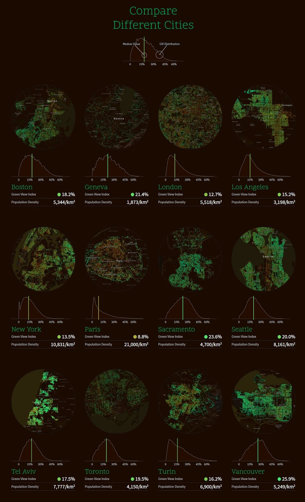 Treepedia: Exploring the Green Canopy in cities around the world