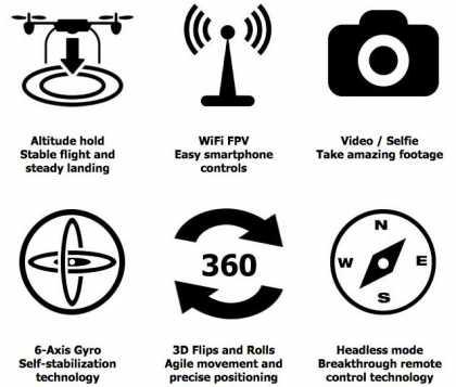Selfi Viral Menggunakan Drone