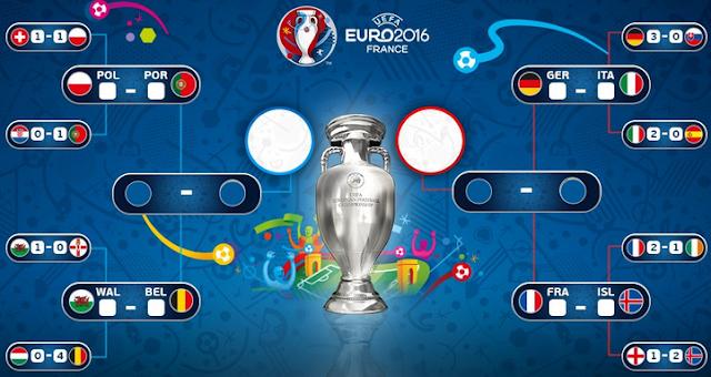 Susunan perempat final EURO 2016