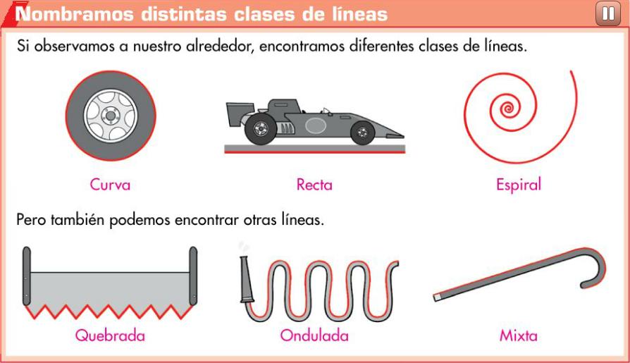 http://www.primerodecarlos.com/TERCERO_PRIMARIA/abril/Unidad10/mates/actividades/aprende_lineas.swf