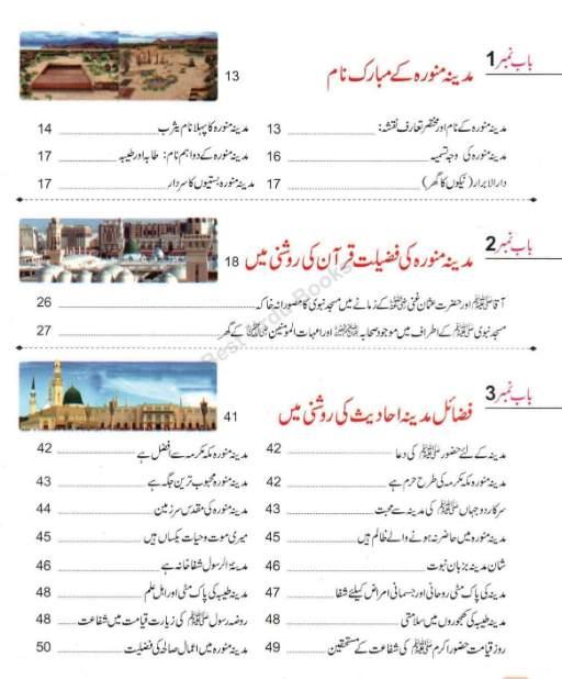 History of Madina Urdu