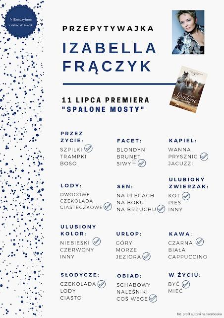 """""""PRZEPYTYWAJKA"""" - Izabella Frączyk"""