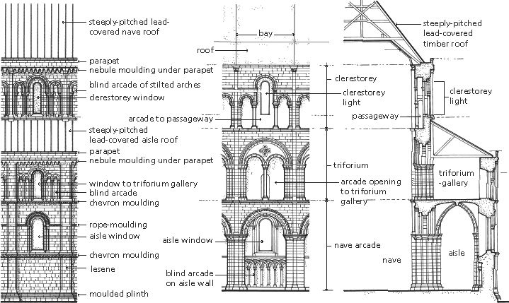 ROMANESQUE ARCHITECTURE: ROMANESQUE ARCHITECTURE