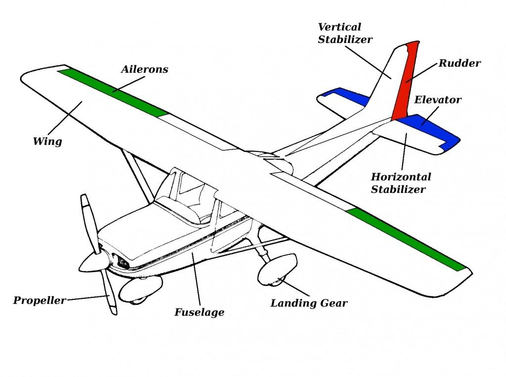 digitalduino blu baby 42 quot rc plane build log diagram of parts of an inhaler parts of airplane diagram #10