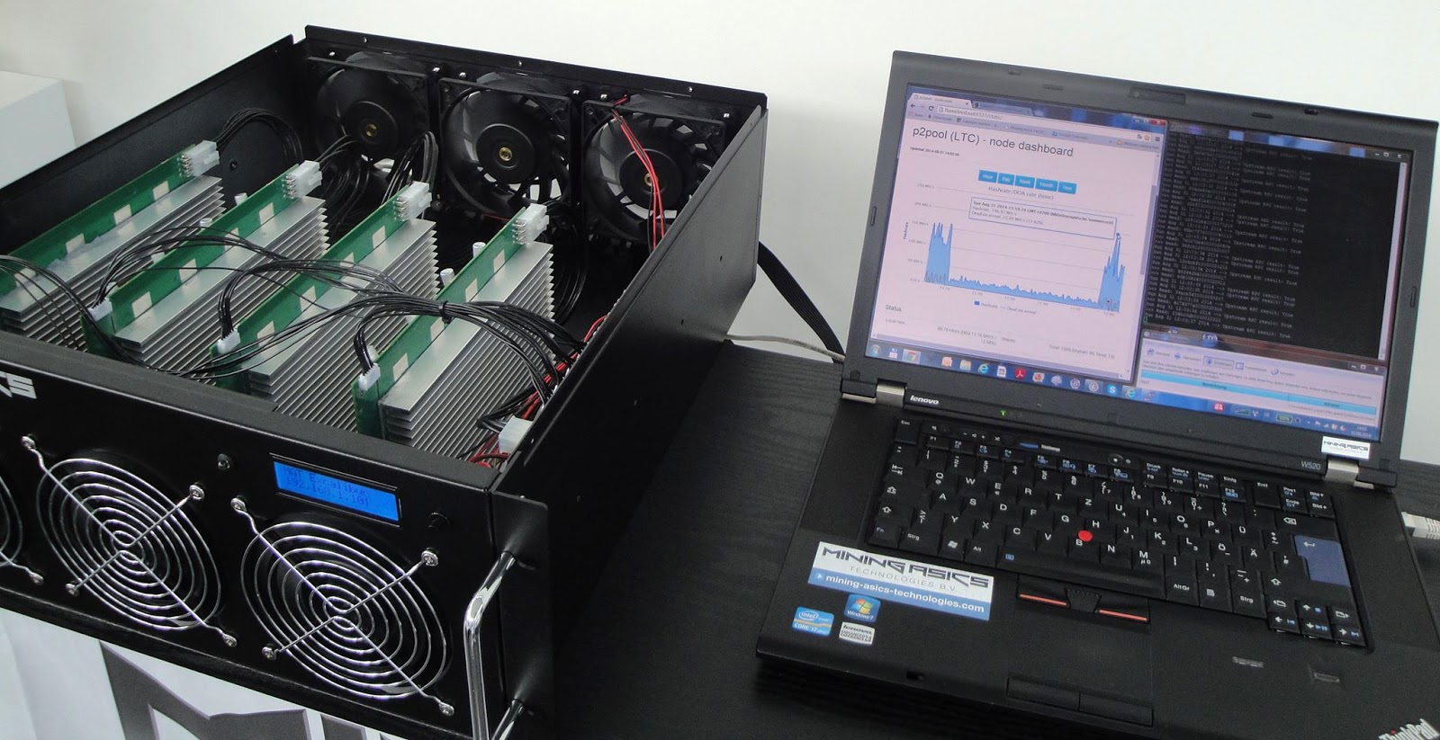 asic for bitcoin