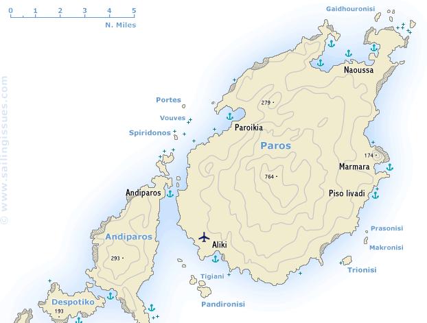 Regiões de Paros