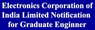 Carrier Job Alert | Goverement Jobs | 2016 2017 2018 Freshers Jobs | BPO Jobs | Railway Jobs | Resume Tips | Technical Support Jobs in HCL| Results|Bank Jobs |Current Affairs| Railway Jobs | SSC Jobs |  UPSC Jobs| Stock GK | Previous Papers | Daily Walkins | Sarkari Naukri | IT Jobs