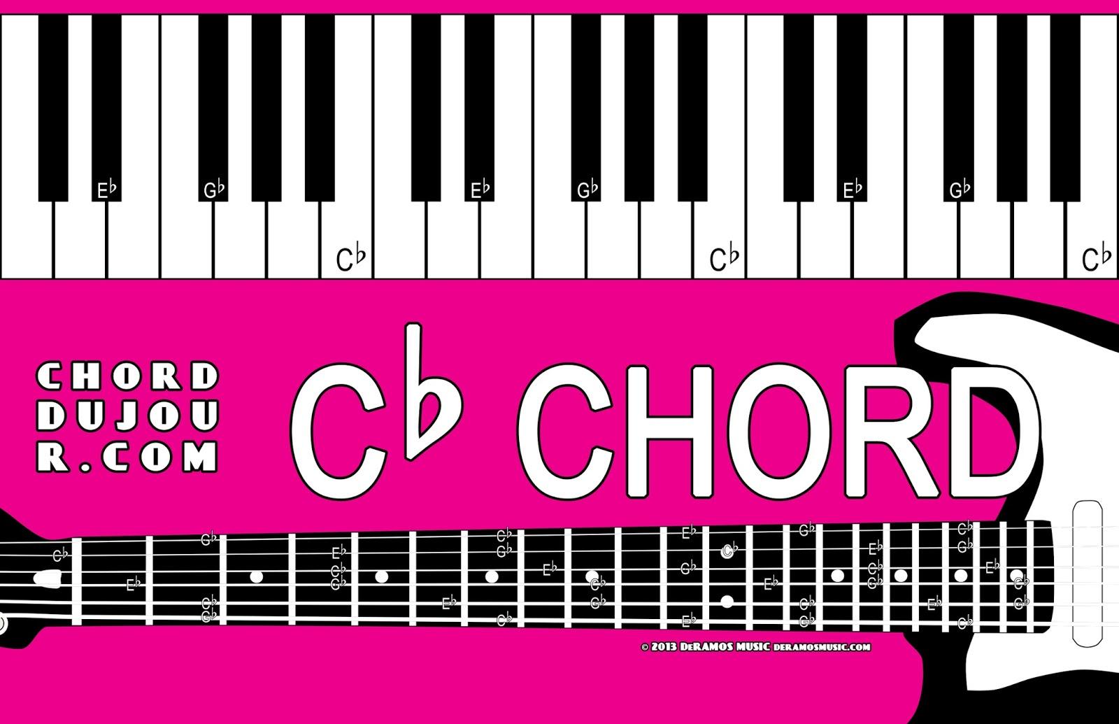 Cm Blues Chords (7)