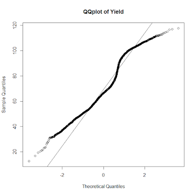 Linear Models, ANOVA, GLMs and Mixed-Effects models in R | R