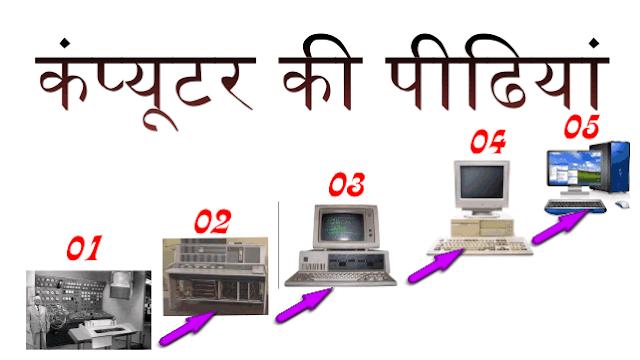Generations of Computer  कंप्यूटर की पीढियां