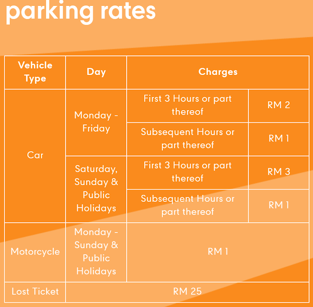Central i-City Parking Rates