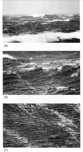 Waves in a storm in the North Atlantic in December 1993 in which winds were gusting up to 50–60 knots and wave heights of 12–15 m were reported. Breaking waves are (A) large, (B) intermediate and (C) small scale. (Photographs by E. Terrill and W.K. Melville; reproduced with permission from Melville, (1996).)