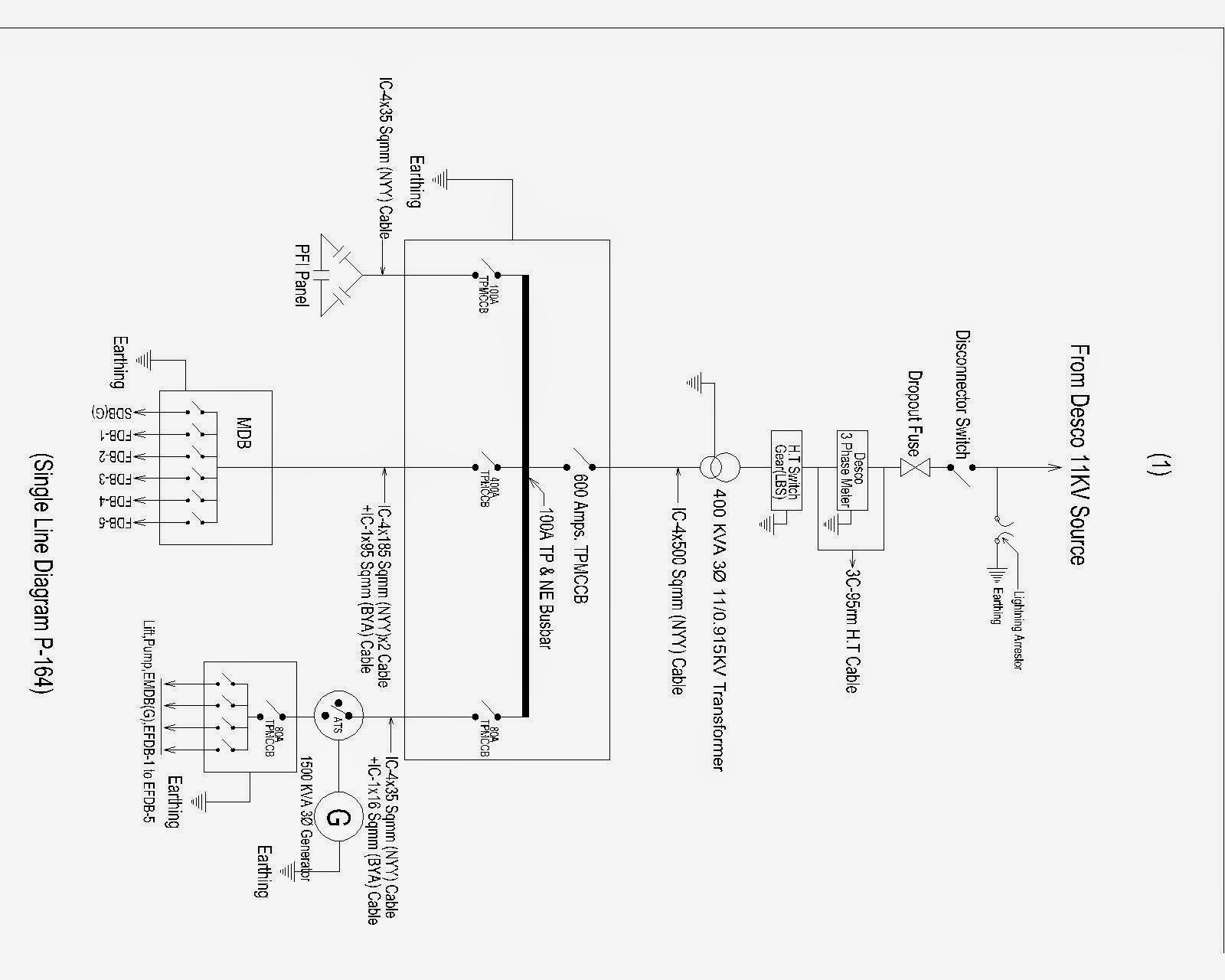 penerangan gambar single line wiring diagram free vehicle wiring 3 phase convection oven wiring diagram 3 [ 1600 x 1280 Pixel ]