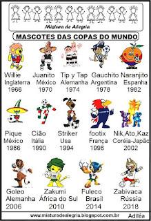 Mascotes das copas mundiais