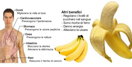 problemi che la banana risolve meglio dei medicinali