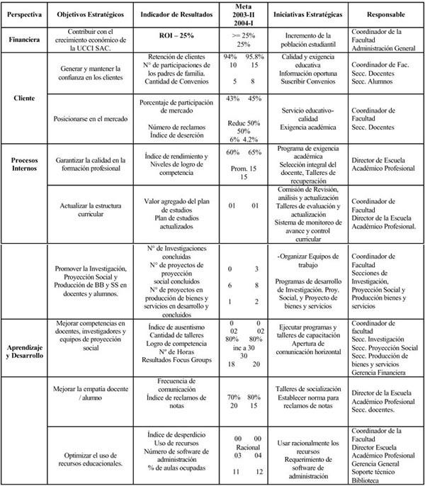 control de gestión: el cuadro de mando integral (cmi) - Rankia