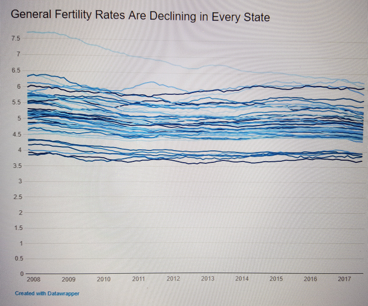 screen shot of chart in stone s article