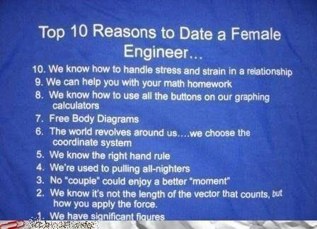 FUNNY ENGINEERING STUDENTS AND ENGINEERS PICS, JOKES, COMICS, QUOTES | FUNNY INDIAN PICTURES ...