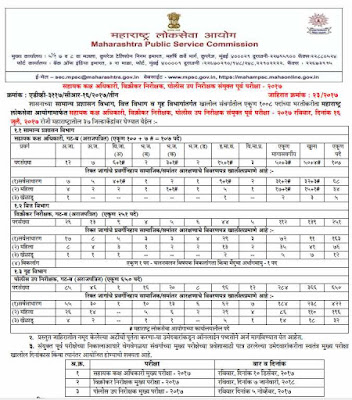 Maharashtra Public Service Commission MPSC 1008 Sales Tax Inspector, Sub Inspector Recruitment 2017 www.mpsc.gov.in Apply Now