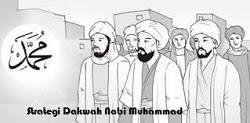 Strategi Dakwah Nabi Muhammad Saw