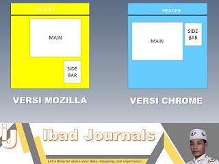 Cara Mengatasi Tampilan Blog Yang Berbeda Di Semua Browser MOZILLA CHROME SAFARI IE