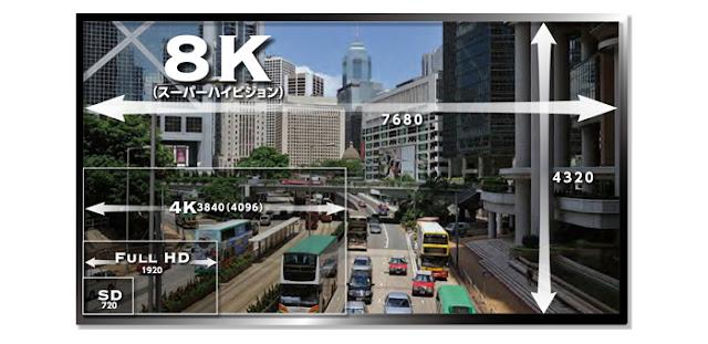 دقة 8K توفر 16 ضعف بكسل مما تقدمه 1080P عالية الوضوح