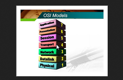 7 Lapisan OSI / Open Systems Interconnection dan Jenis jenis Lapisan Fisik ( Physical Layer ), Presentation , Application , Session , Transport , Network , Data Link, Physical , lapisan Media Access Control (MAC).