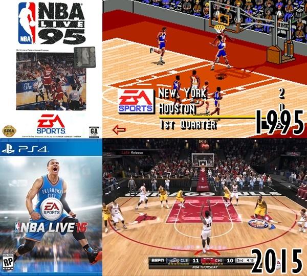 Game Keluaran EA Sports Terbaik