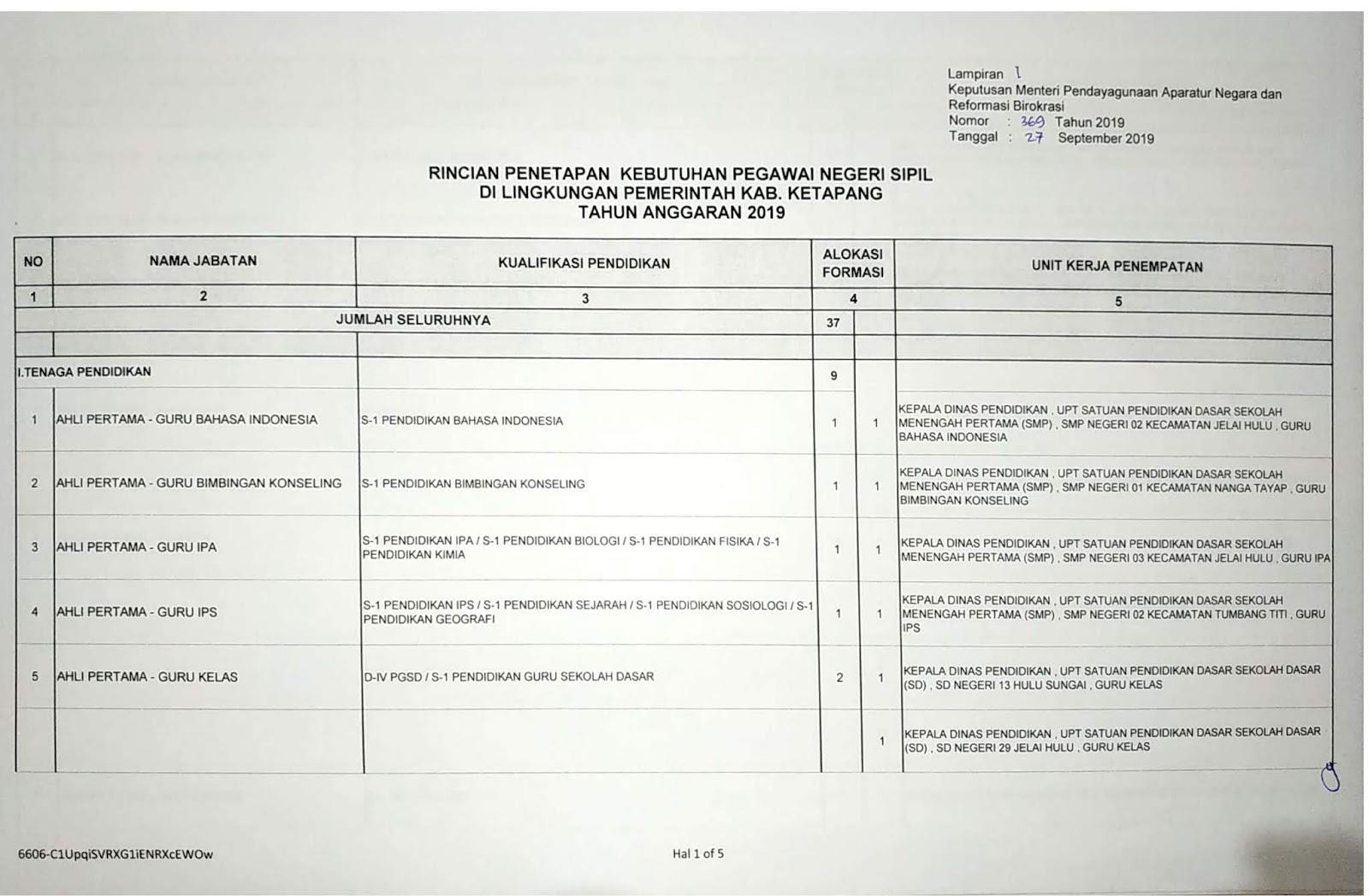 Download Formasi CPNS Kabupaten Ketapang Provinsi Kalimantan Barat Tahun 2019